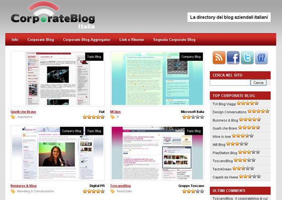 I migliori blog
