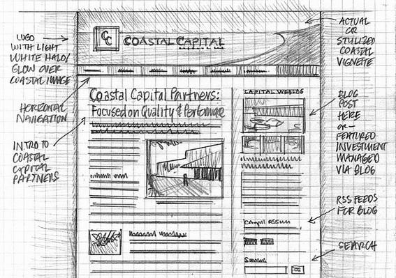 Come Progettare e Realizzare un Sito Web