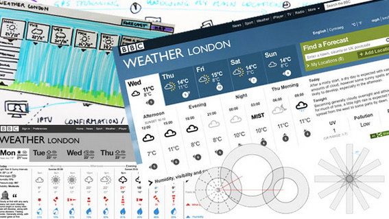 Redesign BBC Weather Caso Studio